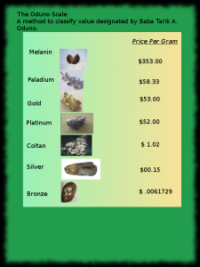 A graphic representation comparing melanin's relative dollar value to gold, silver, platinum and coltan.
