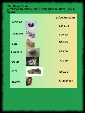 the oduno scale